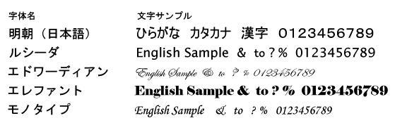 画像1: vieブランド商品レーザー刻印(リング用)★代引き不可★ (1)